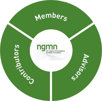 membership organisation